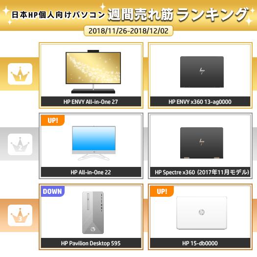 525_HPパソコン売れ筋ランキング_181202_01a