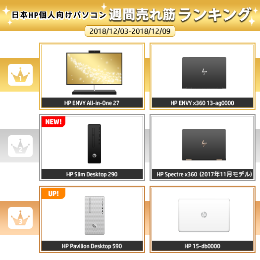 525_HPパソコン売れ筋ランキング_181209_01a
