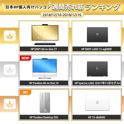 525_HPパソコン売れ筋ランキング_181216_01a