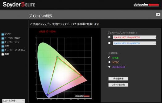 Spectre x360 13-ap0035TU_sRGBカバー率_01