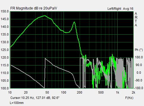 Port_L=100mm
