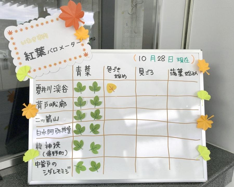 「2018塩屋埼灯台ふれあいデー」11月3日(土・祝)開催! [平成30年10月28日(日)更新]2