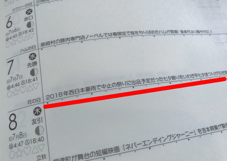 ふくしま豆知識ぎっしり!新年は「ふくしま手帳2019」から!! [平成30年12月31日(月)更新]2