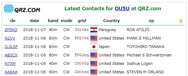 OU5U_20181107のQSOリスト