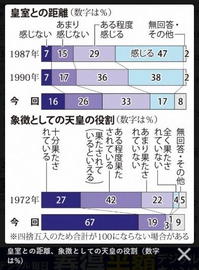 Emperor_Syocho-graf.jpg