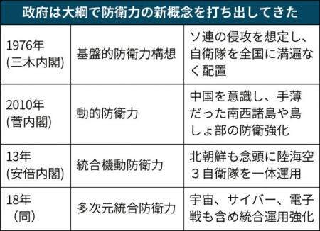 Nikkei_20181219-01.jpg