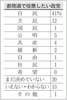 Nikkei_20190127_Sijiritu-M.jpg