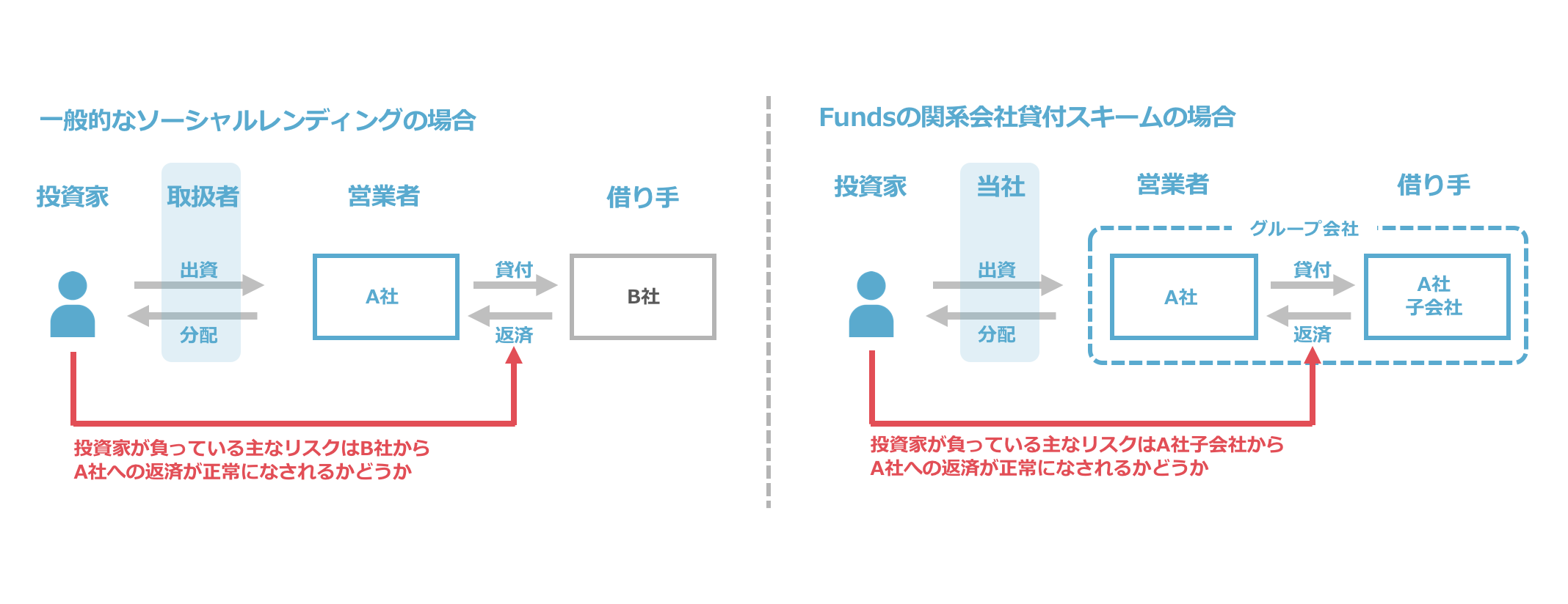 funds-docs004.png