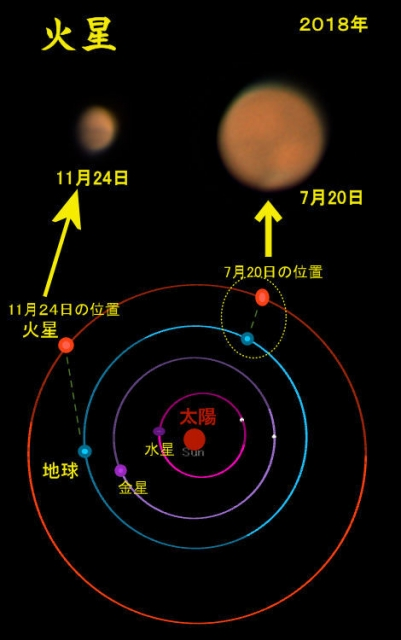 火星_20181124_0720