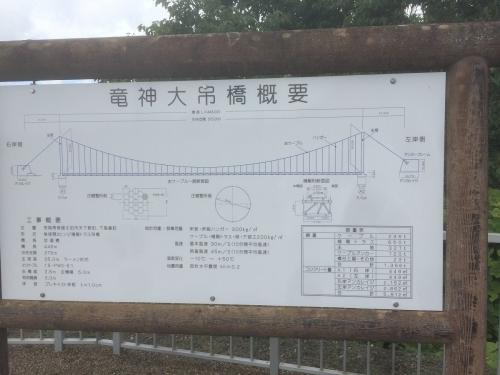 竜神大吊橋概要
