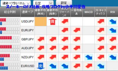 20190119さきよみLIONチャート検証シグナルパネル