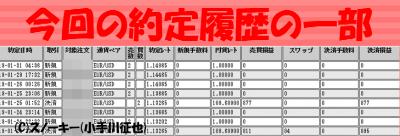 20190131ループイフダン検証約定履歴