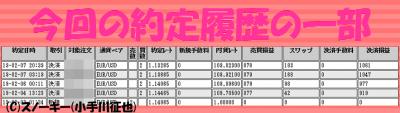 20190208ループイフダン検証約定履歴