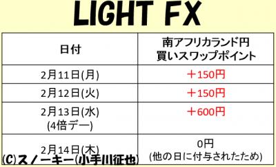 20190214南アフリカランド円LIGHT FXスワップポイント調査