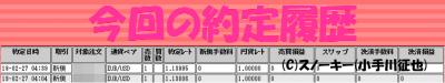 20190301ループイフダン検証約定履歴