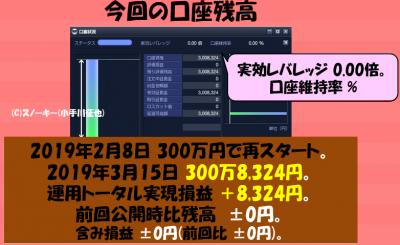20190315ループイフダン検証口座残高