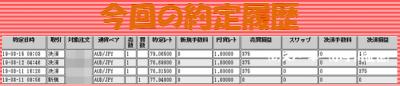 20190316トラッキングトレード検証約定履歴