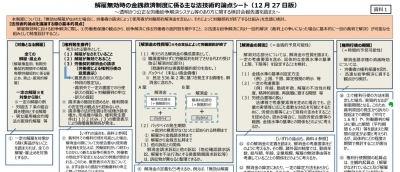 金銭解決の技術的論点シート12月27日版