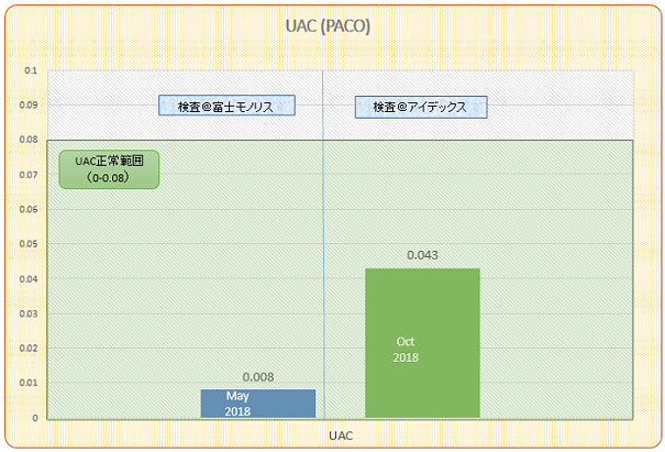 UAC20181009.png