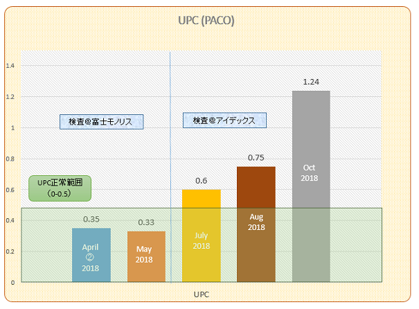 UPC20181009.png