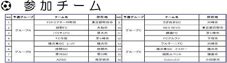 10.27(土)カラーズ西湘4年招待要項(2)
