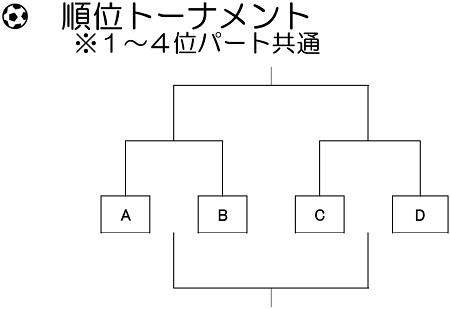 10.27(土)カラーズ西湘4年招待要項(7)
