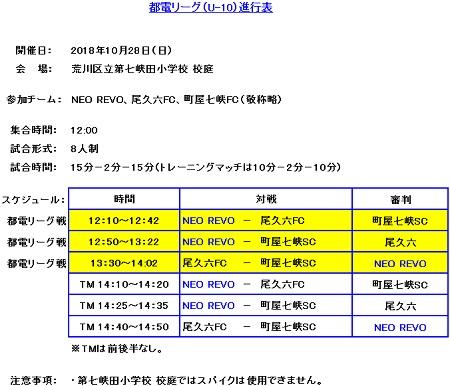 10.28(日)都電4L時程