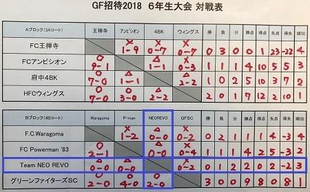 11.11(日)GFさん6招待写真③