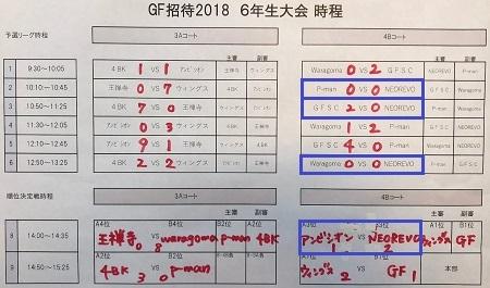 11.11(日)GFさん6招待写真④