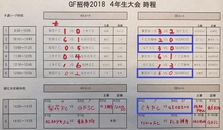 11.11(日)3年GFさん4招待写真⑥