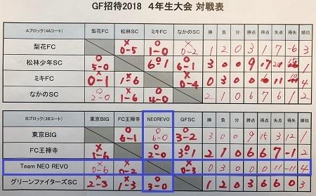 11.11(日)3年GFさん4招待写真⑤