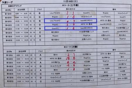 11.18(日)3年サカママ予選初日写真④