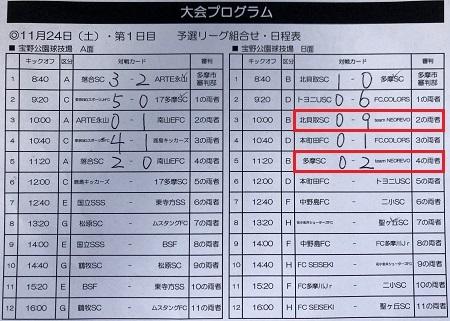 11.24(土)多摩4年招待初日予選リーグ写真④