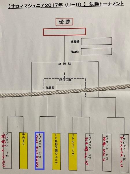 12.1(土)3年サカママカップ予選リーグ二日目写真⑥