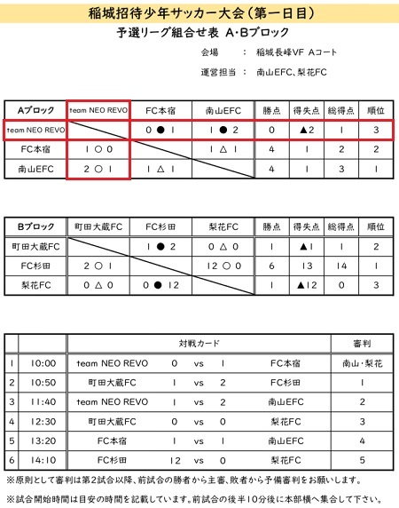 12.2(日)稲城6招待初日予選リーグ写真③