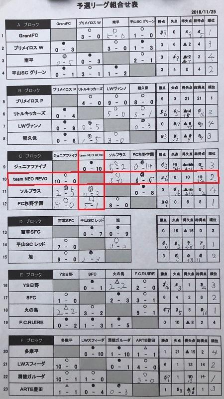 12.8(土)5年法人杯予選リーグ二日目写真④