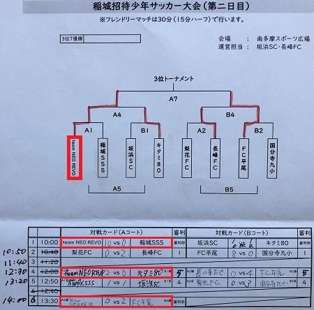 12.9(日)稲城6招待二日目3位トーナメント写真④