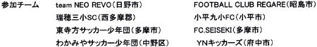 12.22(土)3年、YN招待大会プログラム②