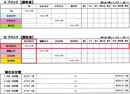 12.22(土)3年、YN招待大会プログラム③