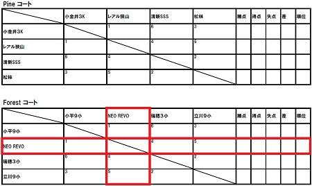 12.24(月祝)4年、松林杯要項②