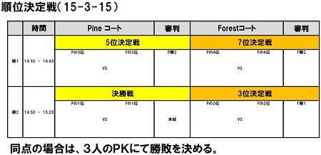 12.24(月祝)4年、松林杯要項④