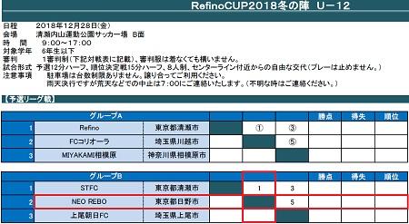 12.28(金)6年、RefinoCUP要項①