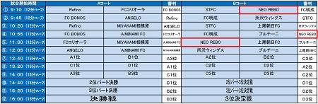 12.28(金)6年、RefinoCUP要項③