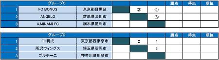 12.28(金)6年、RefinoCUP要項②