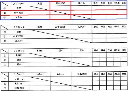 3.30(土)~31(日)6年、大空招待③