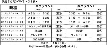 3.30(土)~31(日)6年、大空招待⑤