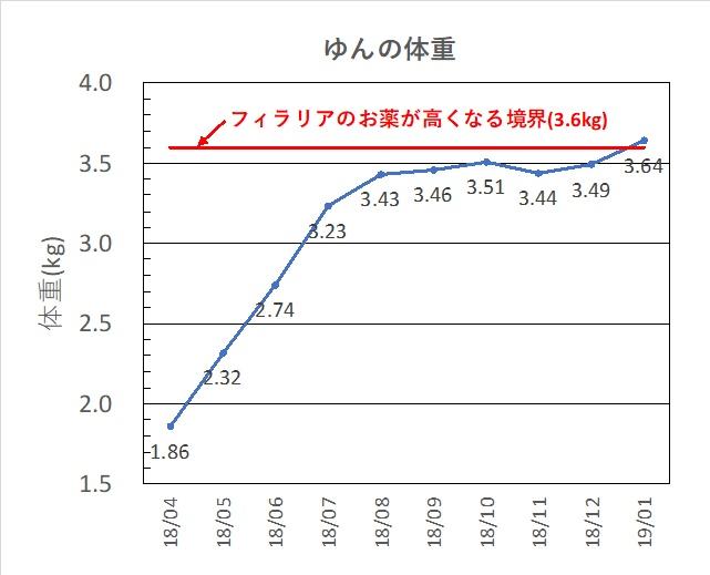 体重オーバー-01