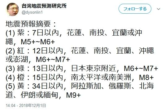 台湾地震予測