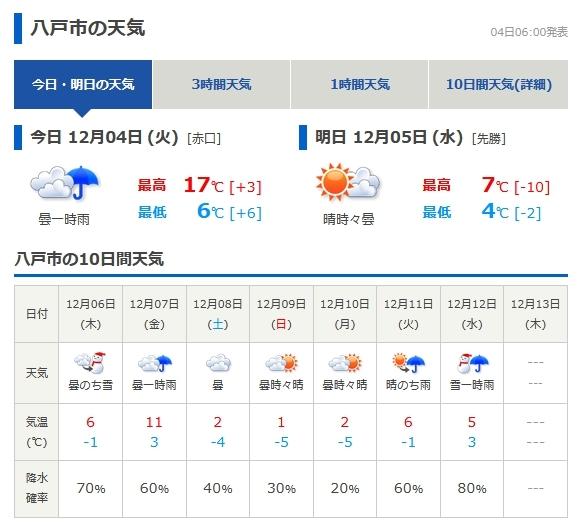 八戸 10日間天気