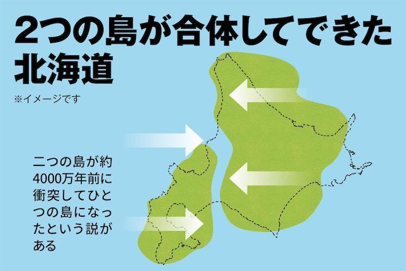 北海道合体